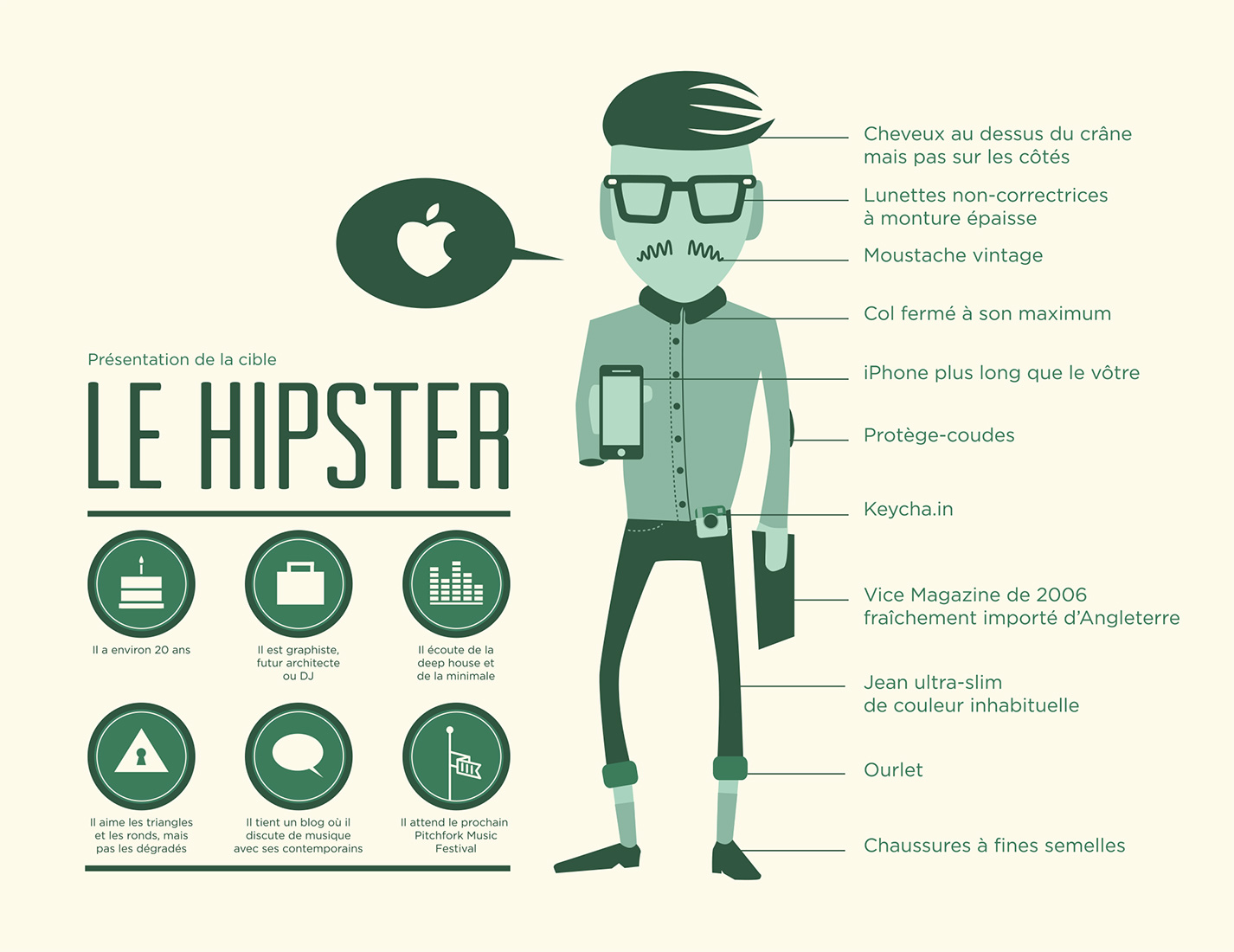 Le Hipster